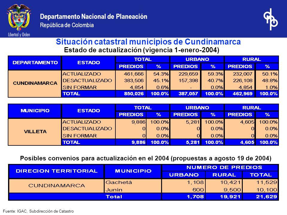 Departamento Nacional de Planeación República de Colombia Situación catastral municipios de Cundinamarca Fuente: IGAC, Subdirección de Catastro Estado de actualización (vigencia 1-enero-2004) Posibles convenios para actualización en el 2004 (propuestas a agosto 19 de 2004)