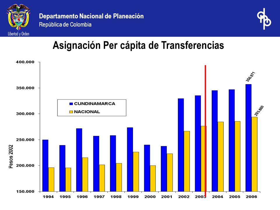Departamento Nacional de Planeación República de Colombia Municipios que ocuparon los últimos lugares del Ranking: 9 Municipios no reportaron información y otros 7 la reportaron incompleta o inconsistente