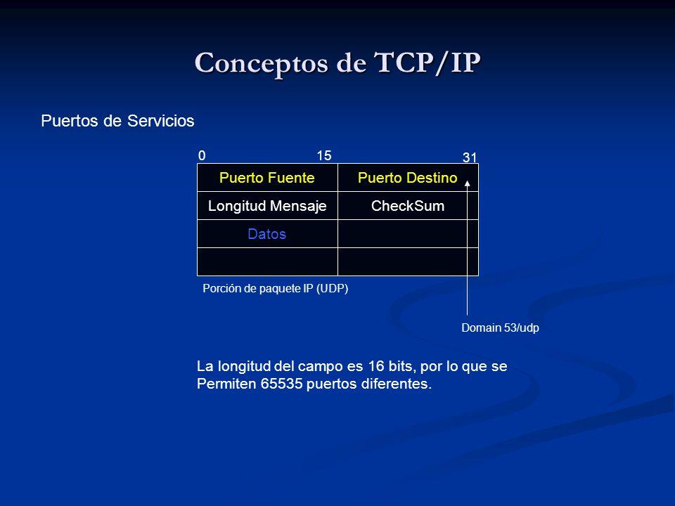 Conceptos de TCP/IP Puertos de Servicios Puerto FuentePuerto Destino Longitud MensajeCheckSum Datos 015 31 Porción de paquete IP (UDP) Domain 53/udp La longitud del campo es 16 bits, por lo que se Permiten 65535 puertos diferentes.
