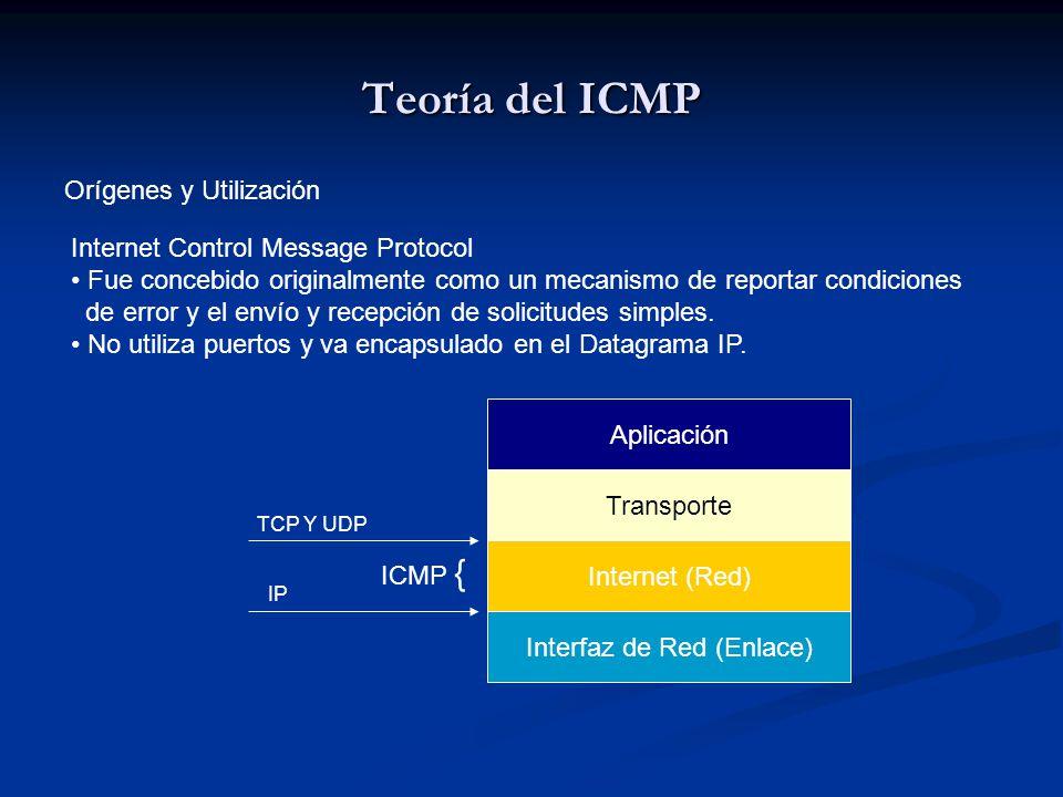 Teoría del ICMP Orígenes y Utilización Internet Control Message Protocol Fue concebido originalmente como un mecanismo de reportar condiciones de erro