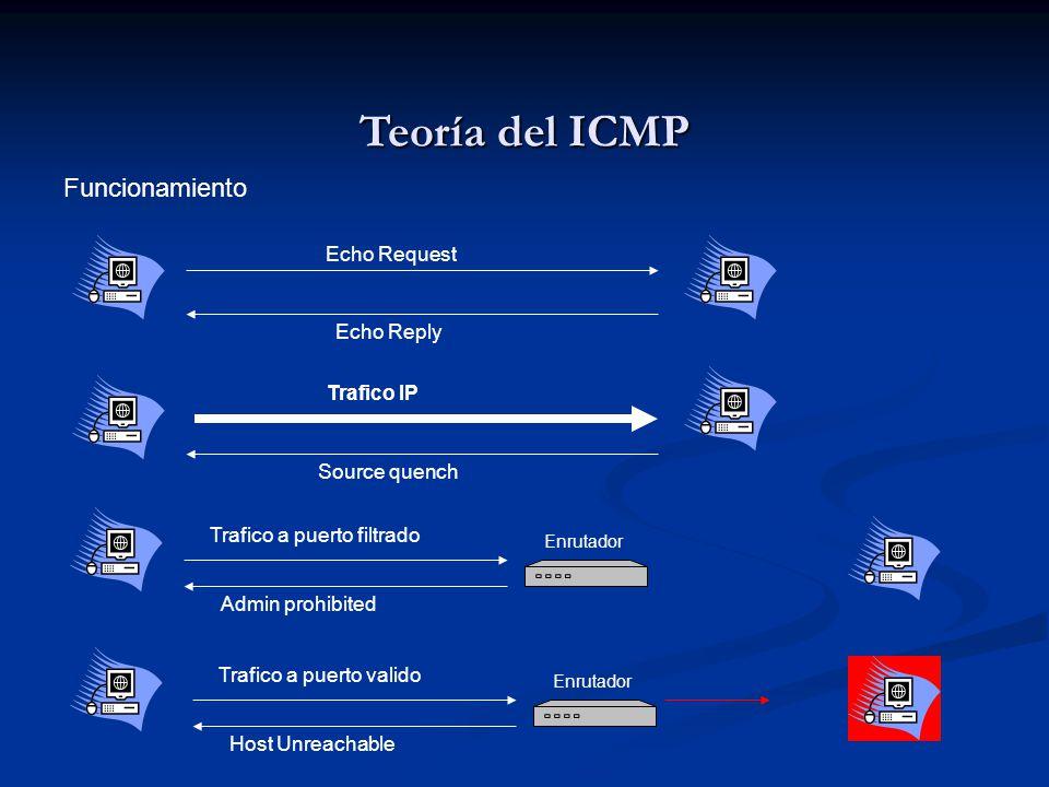 Teoría del ICMP Funcionamiento Echo Request Echo Reply Trafico IP Source quench Enrutador Trafico a puerto filtrado Admin prohibited Enrutador Trafico a puerto valido Host Unreachable
