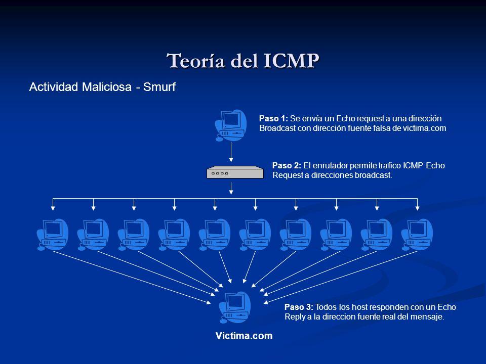 Teoría del ICMP Actividad Maliciosa - Smurf Paso 1: Se envía un Echo request a una dirección Broadcast con dirección fuente falsa de victima.com Paso 2: El enrutador permite trafico ICMP Echo Request a direcciones broadcast.