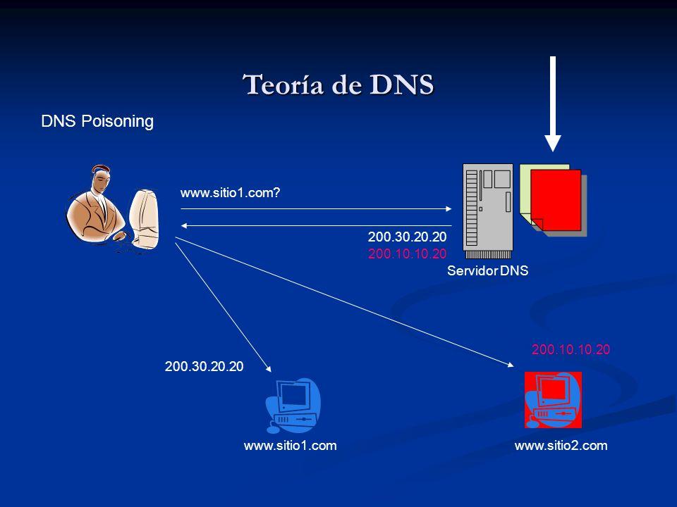 Teoría de DNS DNS Poisoning www.sitio1.com.