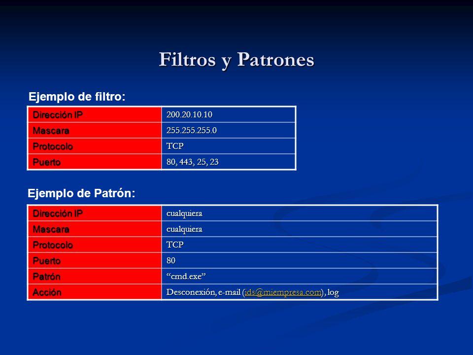 Filtros y Patrones Ejemplo de filtro: Dirección IP 200.20.10.10 Mascara255.255.255.0 ProtocoloTCP Puerto 80, 443, 25, 23 Ejemplo de Patrón: Dirección IP cualquieraMascaracualquiera ProtocoloTCP Puerto80 Patróncmd.exe Acción Desconexión, e-mail (ids@miempresa.com), log ids@miempresa.com