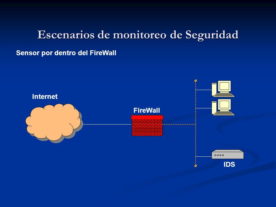 Escenarios de monitoreo de Seguridad Sensor por dentro del FireWall IDS FireWall Internet