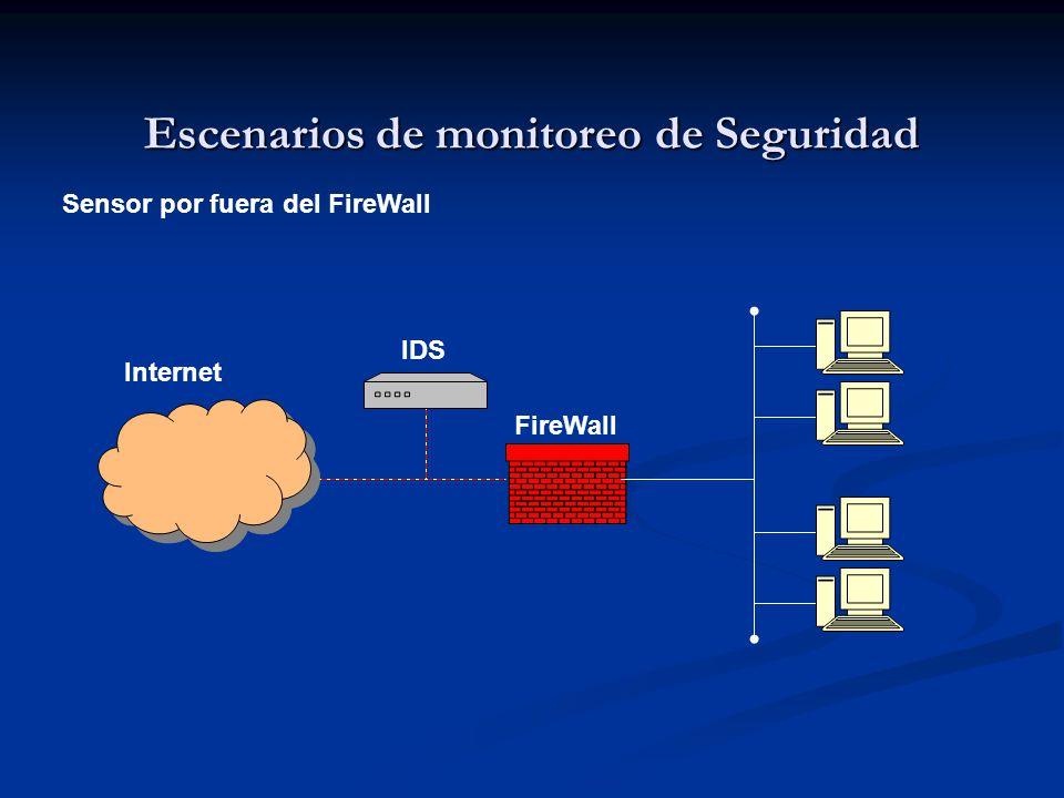 Escenarios de monitoreo de Seguridad Sensor por fuera del FireWall IDS FireWall Internet
