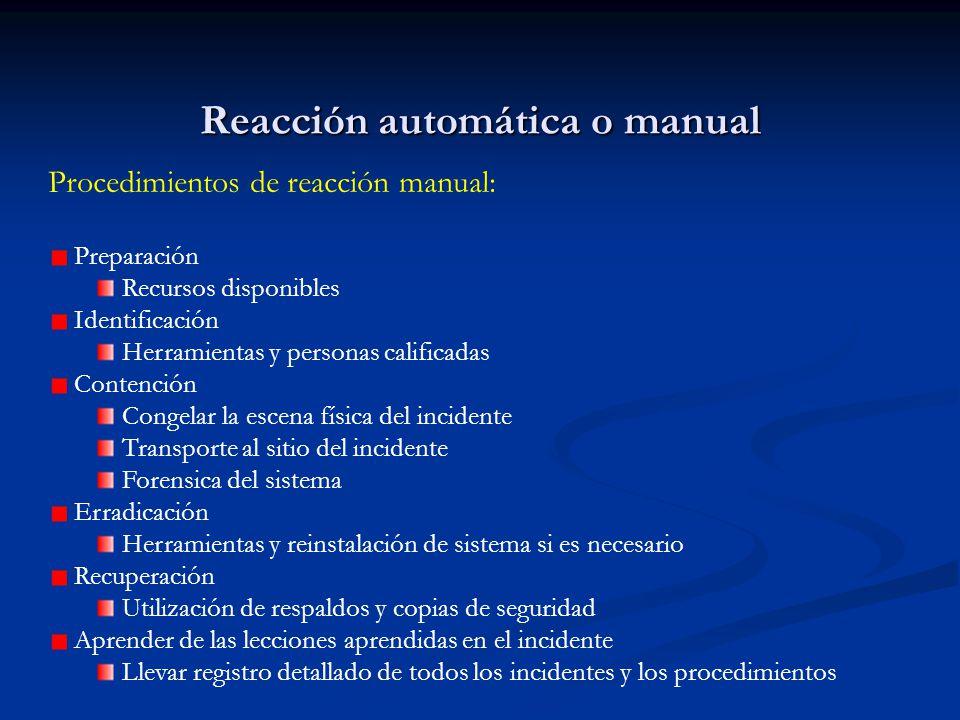 Reacción automática o manual Procedimientos de reacción manual: Preparación Recursos disponibles Identificación Herramientas y personas calificadas Co