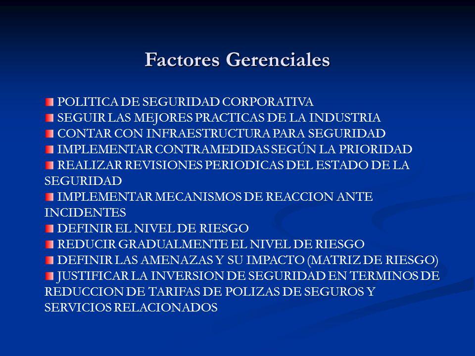 Factores Gerenciales POLITICA DE SEGURIDAD CORPORATIVA SEGUIR LAS MEJORES PRACTICAS DE LA INDUSTRIA CONTAR CON INFRAESTRUCTURA PARA SEGURIDAD IMPLEMENTAR CONTRAMEDIDAS SEGÚN LA PRIORIDAD REALIZAR REVISIONES PERIODICAS DEL ESTADO DE LA SEGURIDAD IMPLEMENTAR MECANISMOS DE REACCION ANTE INCIDENTES DEFINIR EL NIVEL DE RIESGO REDUCIR GRADUALMENTE EL NIVEL DE RIESGO DEFINIR LAS AMENAZAS Y SU IMPACTO (MATRIZ DE RIESGO) JUSTIFICAR LA INVERSION DE SEGURIDAD EN TERMINOS DE REDUCCION DE TARIFAS DE POLIZAS DE SEGUROS Y SERVICIOS RELACIONADOS