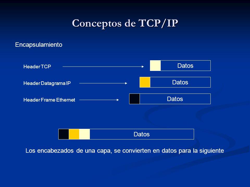 Conceptos de TCP/IP Encapsulamiento Datos Header TCP Header Datagrama IP Header Frame Ethernet Datos Los encabezados de una capa, se convierten en dat