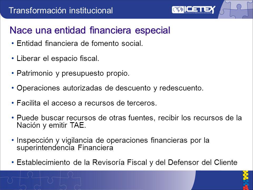 Entidad financiera de fomento social. Liberar el espacio fiscal.