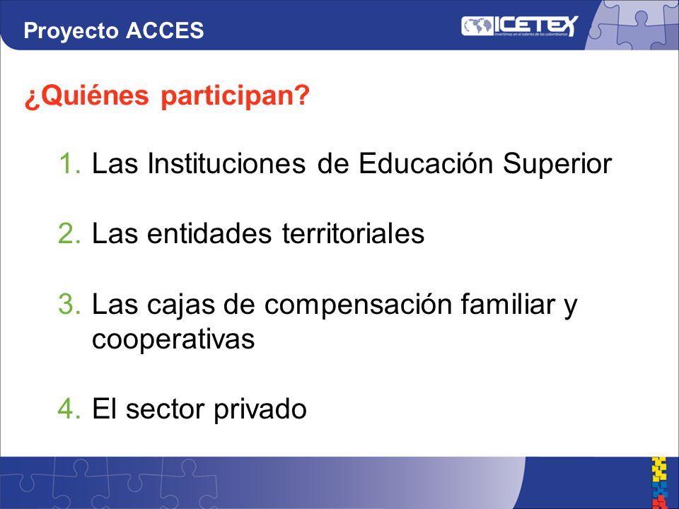 1.Las Instituciones de Educación Superior 2.Las entidades territoriales 3.Las cajas de compensación familiar y cooperativas 4.El sector privado ¿Quiénes participan.