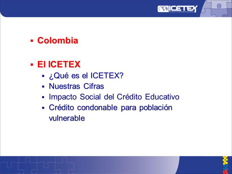 Colombia Colombia El ICETEX El ICETEX ¿Qué es el ICETEX.