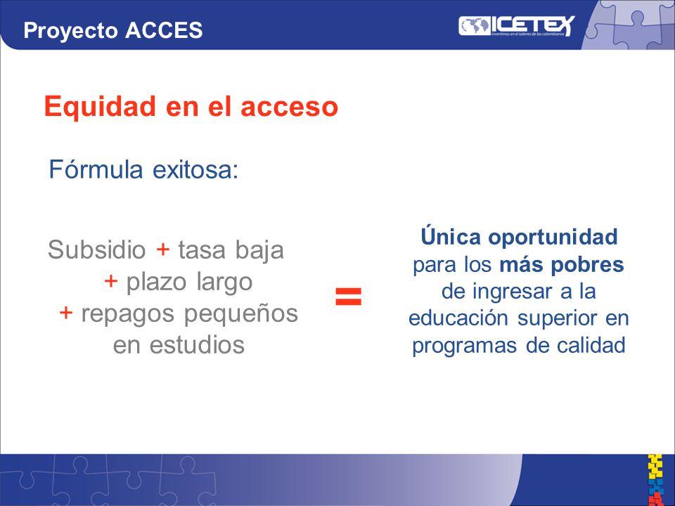 Fórmula exitosa: Equidad en el acceso Proyecto ACCES Subsidio + tasa baja + plazo largo + repagos pequeños en estudios Única oportunidad para los más pobres de ingresar a la educación superior en programas de calidad =