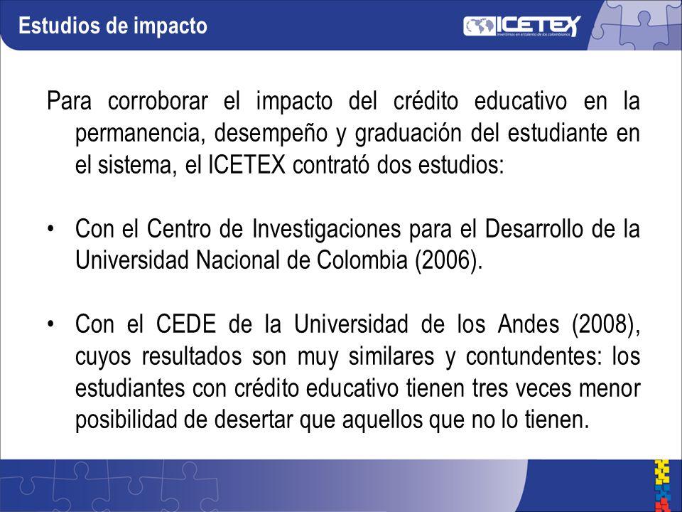 Estudios de impacto Para corroborar el impacto del crédito educativo en la permanencia, desempeño y graduación del estudiante en el sistema, el ICETEX contrató dos estudios: Con el Centro de Investigaciones para el Desarrollo de la Universidad Nacional de Colombia (2006).