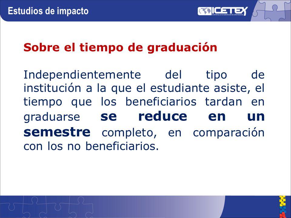 Sobre el tiempo de graduación Independientemente del tipo de institución a la que el estudiante asiste, el tiempo que los beneficiarios tardan en graduarse se reduce en un semestre completo, en comparación con los no beneficiarios.