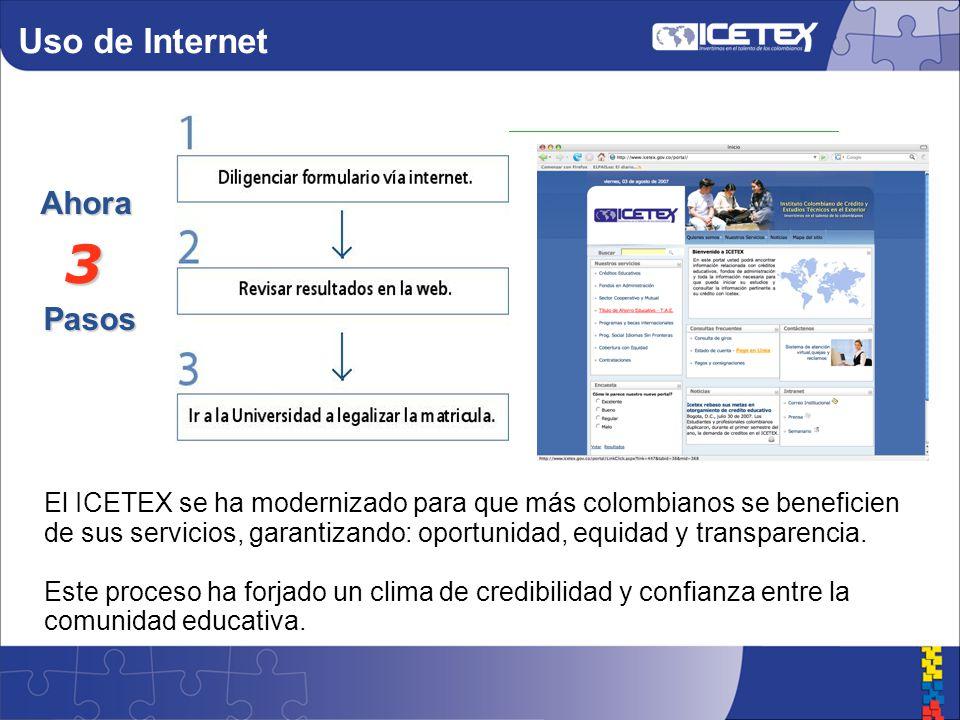Uso de Internet 3 Ahora Pasos El ICETEX se ha modernizado para que más colombianos se beneficien de sus servicios, garantizando: oportunidad, equidad y transparencia.