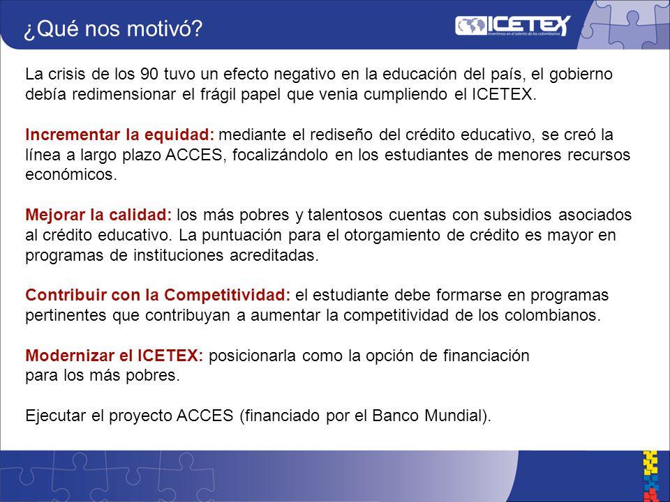 En el año 2002, el 6% de la población matriculada en educación superior era financiada con recursos del ICETEX.