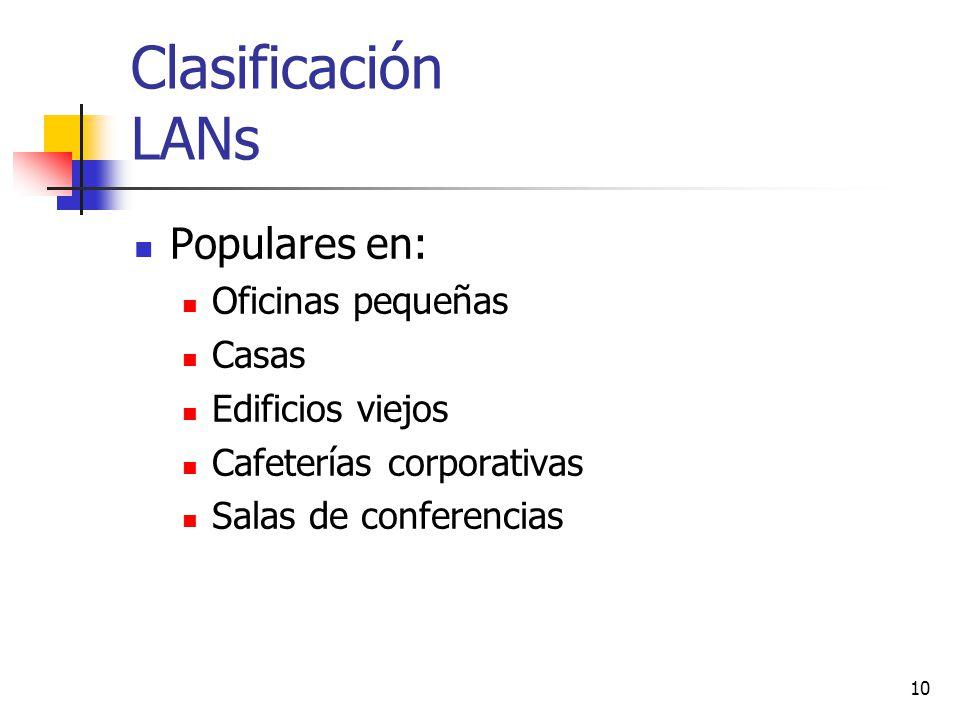 10 Clasificación LANs Populares en: Oficinas pequeñas Casas Edificios viejos Cafeterías corporativas Salas de conferencias