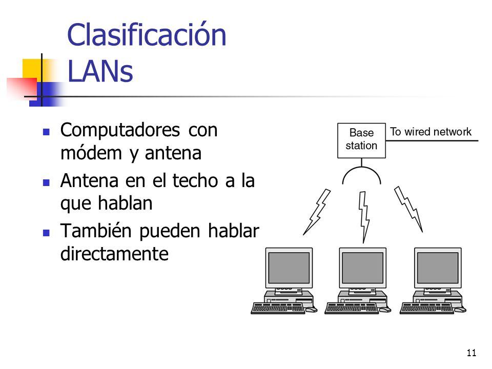 11 Clasificación LANs Computadores con módem y antena Antena en el techo a la que hablan También pueden hablar directamente