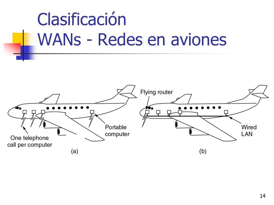 14 Clasificación WANs - Redes en aviones