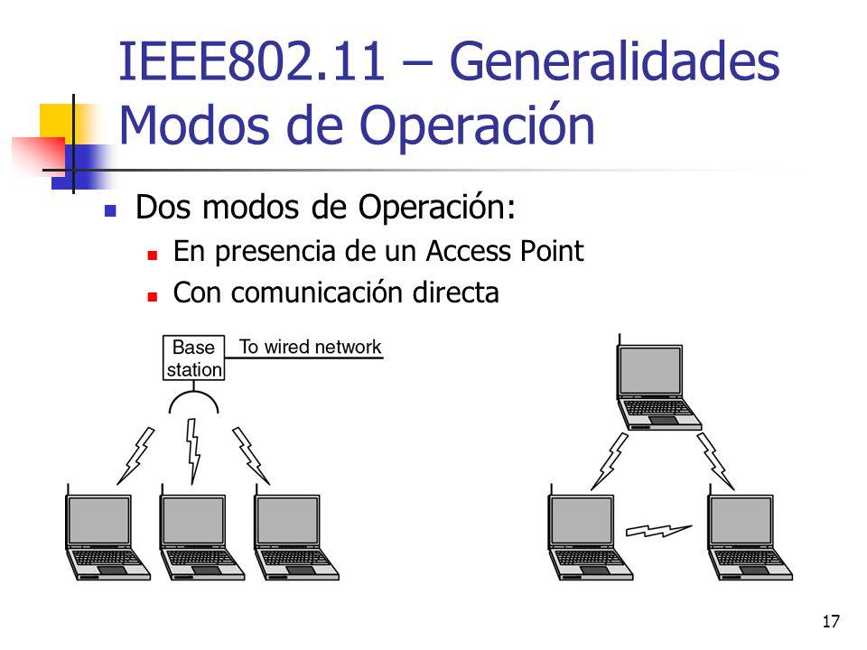 17 IEEE802.11 – Generalidades Modos de Operación Dos modos de Operación: En presencia de un Access Point Con comunicación directa