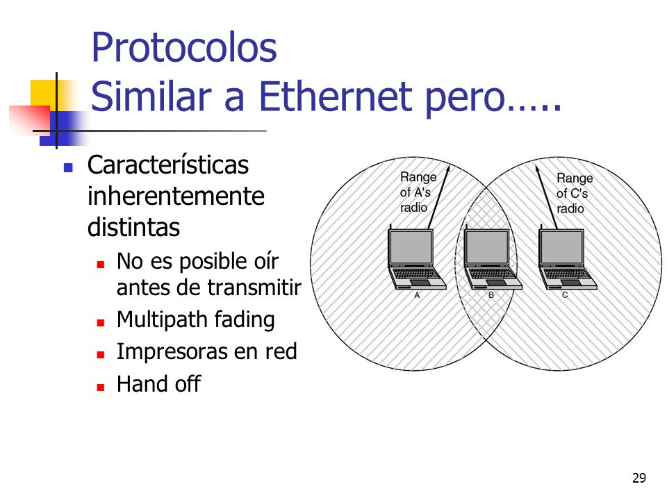 29 Protocolos Similar a Ethernet pero….. Características inherentemente distintas No es posible oír antes de transmitir Multipath fading Impresoras en