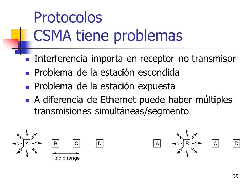 30 Protocolos CSMA tiene problemas Interferencia importa en receptor no transmisor Problema de la estación escondida Problema de la estación expuesta