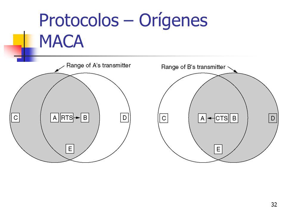 32 Protocolos – Orígenes MACA
