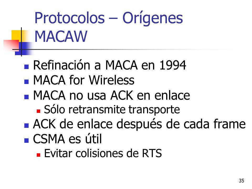 35 Protocolos – Orígenes MACAW Refinación a MACA en 1994 MACA for Wireless MACA no usa ACK en enlace Sólo retransmite transporte ACK de enlace después