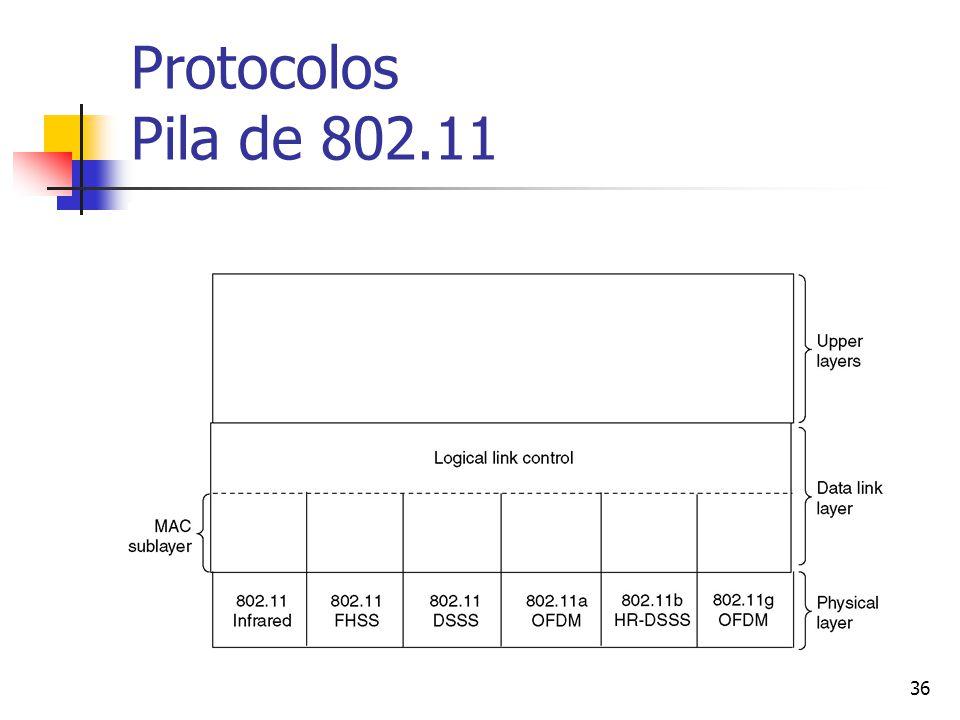 36 Protocolos Pila de 802.11