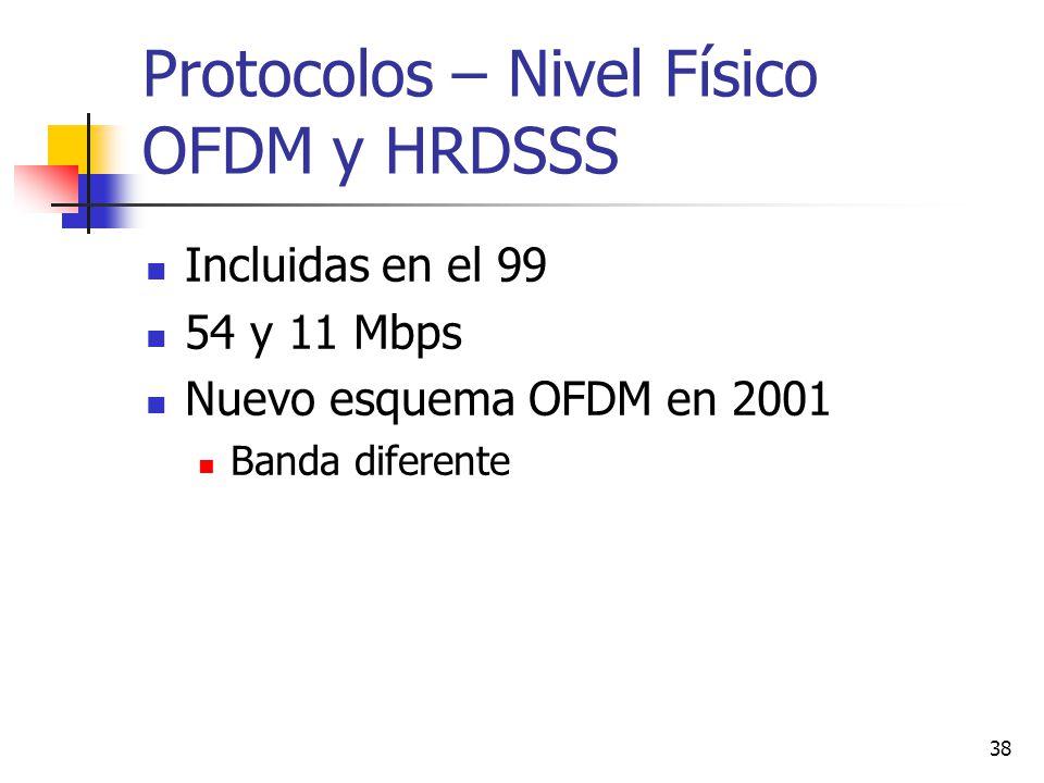 38 Protocolos – Nivel Físico OFDM y HRDSSS Incluidas en el 99 54 y 11 Mbps Nuevo esquema OFDM en 2001 Banda diferente