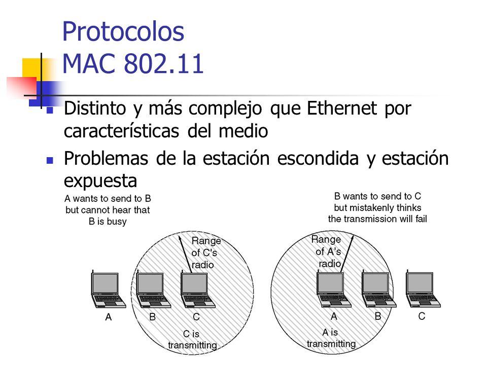 39 Protocolos MAC 802.11 Distinto y más complejo que Ethernet por características del medio Problemas de la estación escondida y estación expuesta
