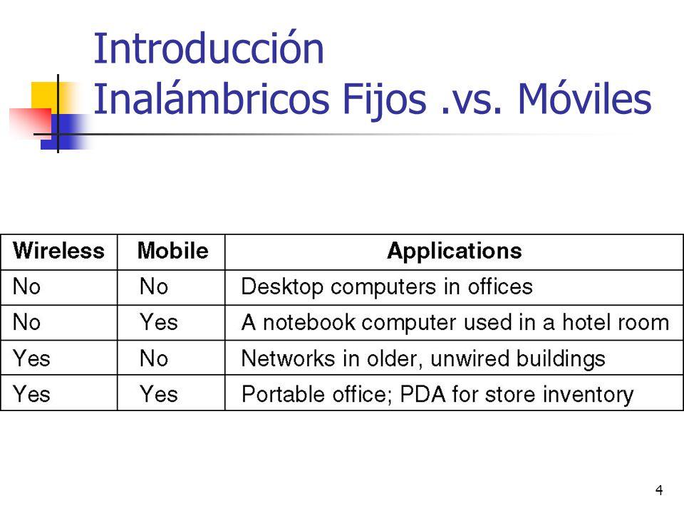 15 Agenda Introducción Clasificación IEEE802.11 Generalidades Protocolos Servicios Bluetooth