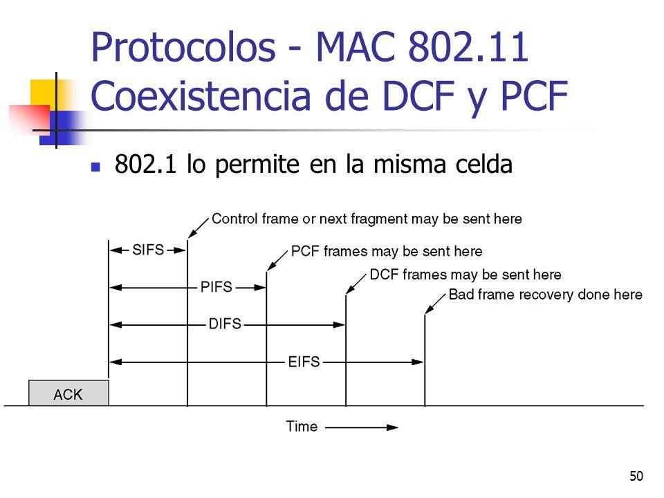 50 Protocolos - MAC 802.11 Coexistencia de DCF y PCF 802.1 lo permite en la misma celda