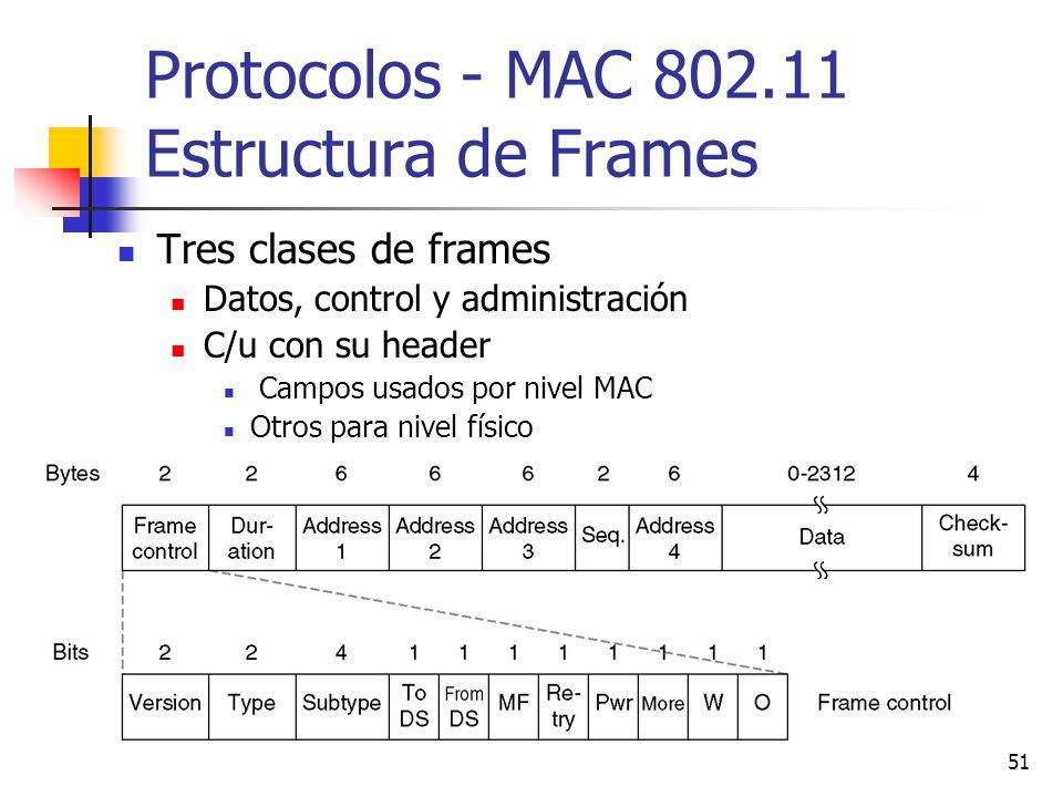 51 Protocolos - MAC 802.11 Estructura de Frames Tres clases de frames Datos, control y administración C/u con su header Campos usados por nivel MAC Ot