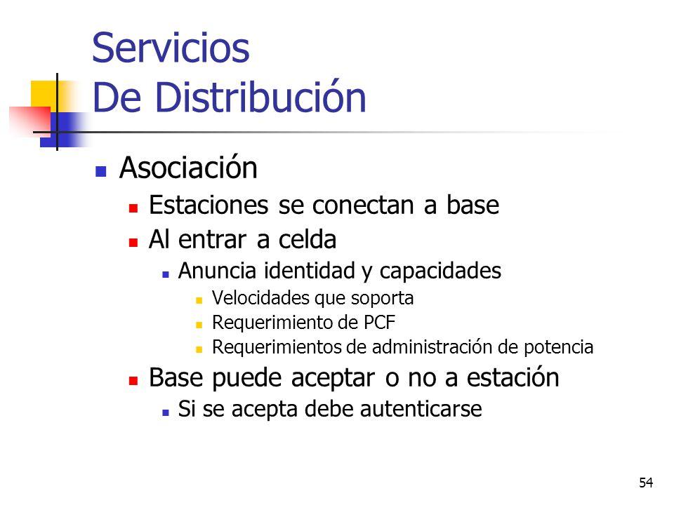 54 Servicios De Distribución Asociación Estaciones se conectan a base Al entrar a celda Anuncia identidad y capacidades Velocidades que soporta Requer