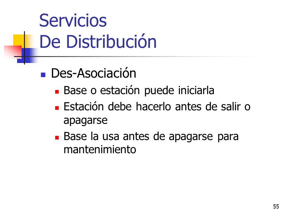 55 Servicios De Distribución Des-Asociación Base o estación puede iniciarla Estación debe hacerlo antes de salir o apagarse Base la usa antes de apaga