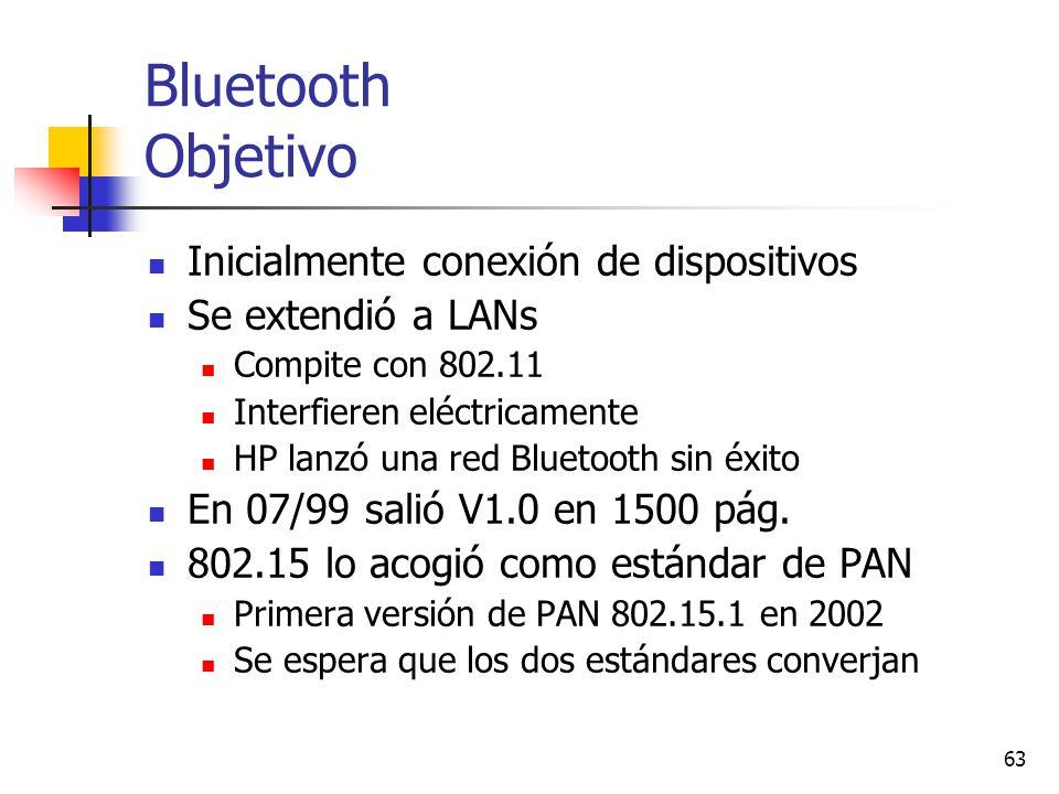 63 Bluetooth Objetivo Inicialmente conexión de dispositivos Se extendió a LANs Compite con 802.11 Interfieren eléctricamente HP lanzó una red Bluetoot