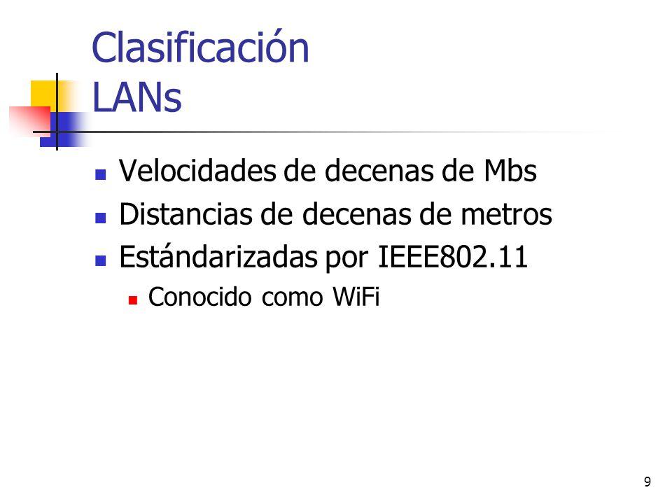 9 Clasificación LANs Velocidades de decenas de Mbs Distancias de decenas de metros Estándarizadas por IEEE802.11 Conocido como WiFi