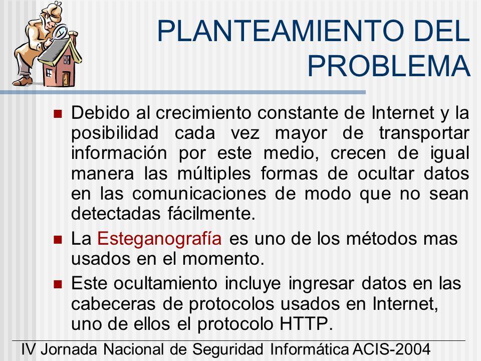 IV Jornada Nacional de Seguridad Informática ACIS-2004 PLANTEAMIENTO DEL PROBLEMA Debido al crecimiento constante de Internet y la posibilidad cada ve