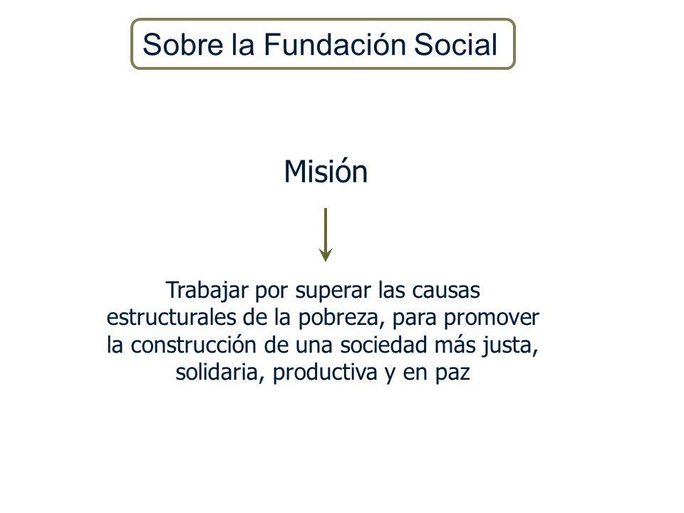 Misión Trabajar por superar las causas estructurales de la pobreza, para promover la construcción de una sociedad más justa, solidaria, productiva y e