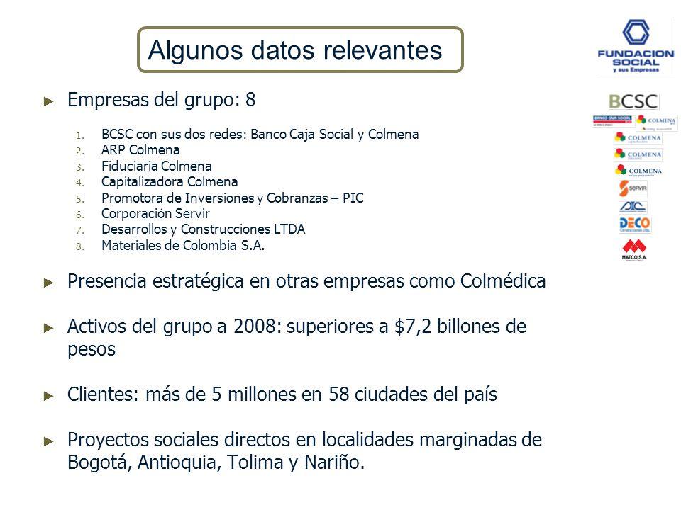 Empresas del grupo: 8 1. BCSC con sus dos redes: Banco Caja Social y Colmena 2. ARP Colmena 3. Fiduciaria Colmena 4. Capitalizadora Colmena 5. Promoto