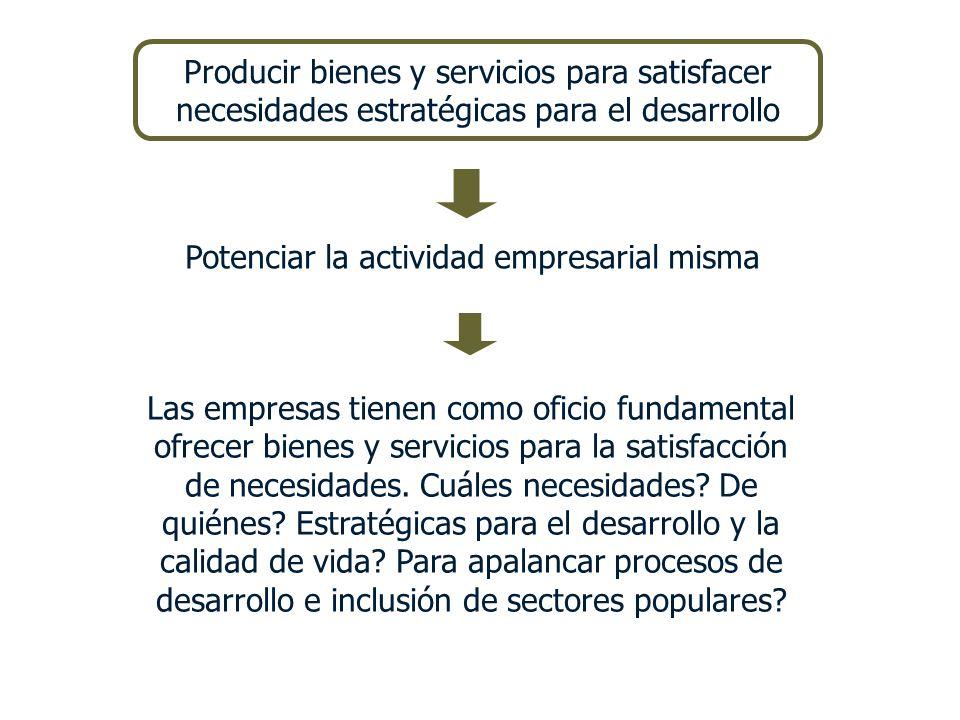 Potenciar la actividad empresarial misma Las empresas tienen como oficio fundamental ofrecer bienes y servicios para la satisfacción de necesidades. C