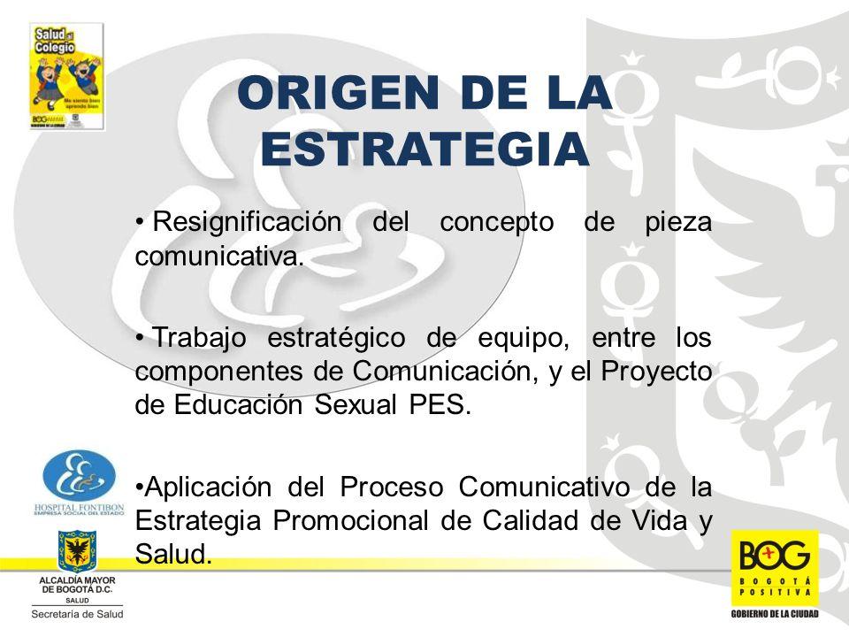 ORIGEN DE LA ESTRATEGIA Resignificación del concepto de pieza comunicativa.