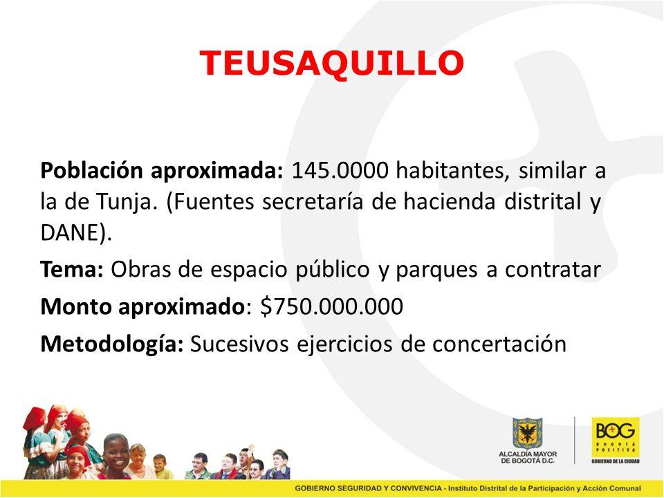 TEUSAQUILLO Población aproximada: 145.0000 habitantes, similar a la de Tunja. (Fuentes secretaría de hacienda distrital y DANE). Tema: Obras de espaci