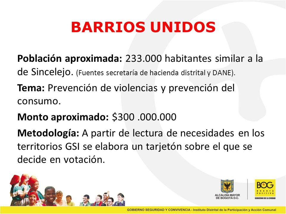 BARRIOS UNIDOS Población aproximada: 233.000 habitantes similar a la de Sincelejo. (Fuentes secretaría de hacienda distrital y DANE). Tema: Prevención