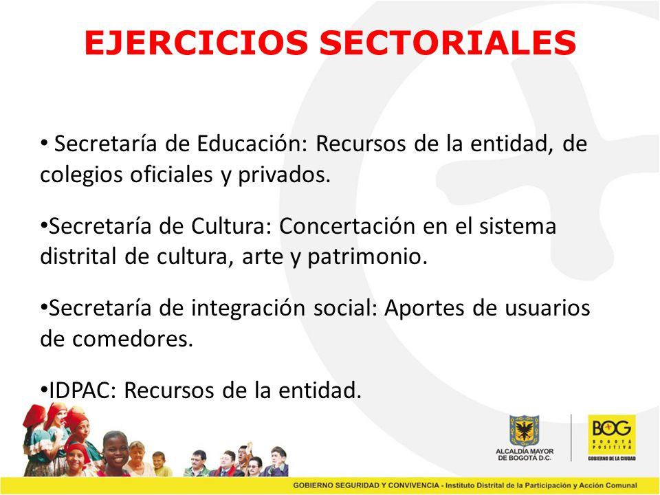 EJERCICIOS SECTORIALES Secretaría de Educación: Recursos de la entidad, de colegios oficiales y privados. Secretaría de Cultura: Concertación en el si