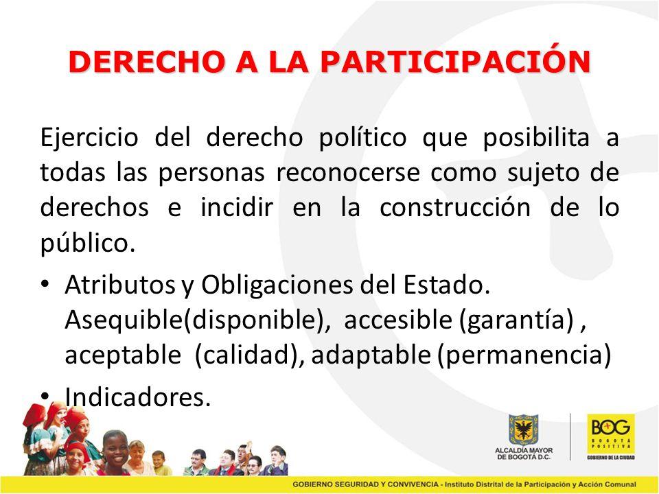 DERECHO A LA PARTICIPACIÓN Ejercicio del derecho político que posibilita a todas las personas reconocerse como sujeto de derechos e incidir en la cons