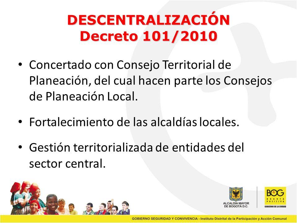 DESCENTRALIZACIÓN Decreto 101/2010 Concertado con Consejo Territorial de Planeación, del cual hacen parte los Consejos de Planeación Local. Fortalecim