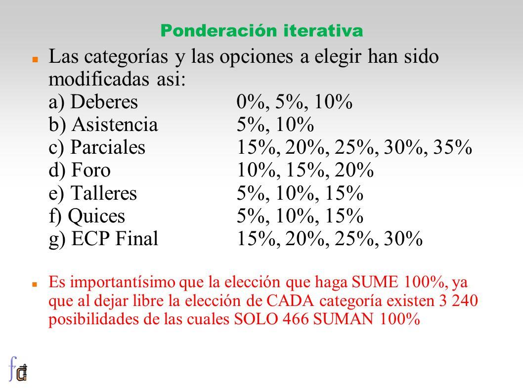 Ponderación iterativa Las categorías y las opciones a elegir han sido modificadas asi: a) Deberes 0%, 5%, 10% b) Asistencia 5%, 10% c) Parciales 15%, 20%, 25%, 30%, 35% d) Foro 10%, 15%, 20% e) Talleres 5%, 10%, 15% f) Quices 5%, 10%, 15% g) ECP Final 15%, 20%, 25%, 30% Es importantísimo que la elección que haga SUME 100%, ya que al dejar libre la elección de CADA categoría existen 3 240 posibilidades de las cuales SOLO 466 SUMAN 100%